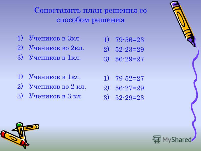 Сопоставить план решения со способом решения 1)Учеников в 3кл. 2)Учеников во 2кл. 3)Учеников в 1кл. 1)Учеников в 1кл. 2)Учеников во 2 кл. 3)Учеников в 3 кл. 1)79-56=23 2)52-23=29 3)56-29=27 1)79-52=27 2)56-27=29 3)52-29=23