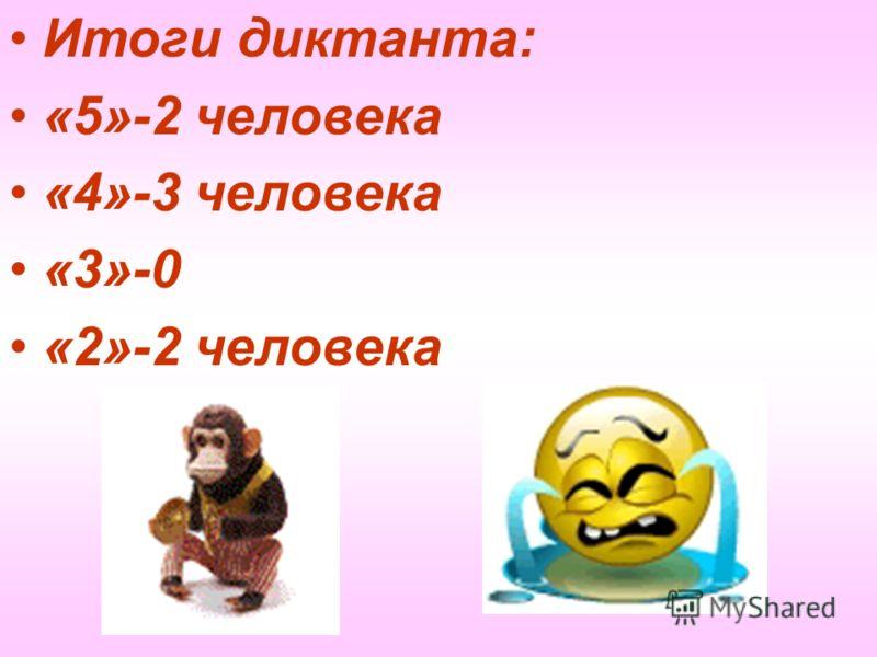 Итоги диктанта: «5»-2 человека «4»-3 человека «3»-0 «2»-2 человека