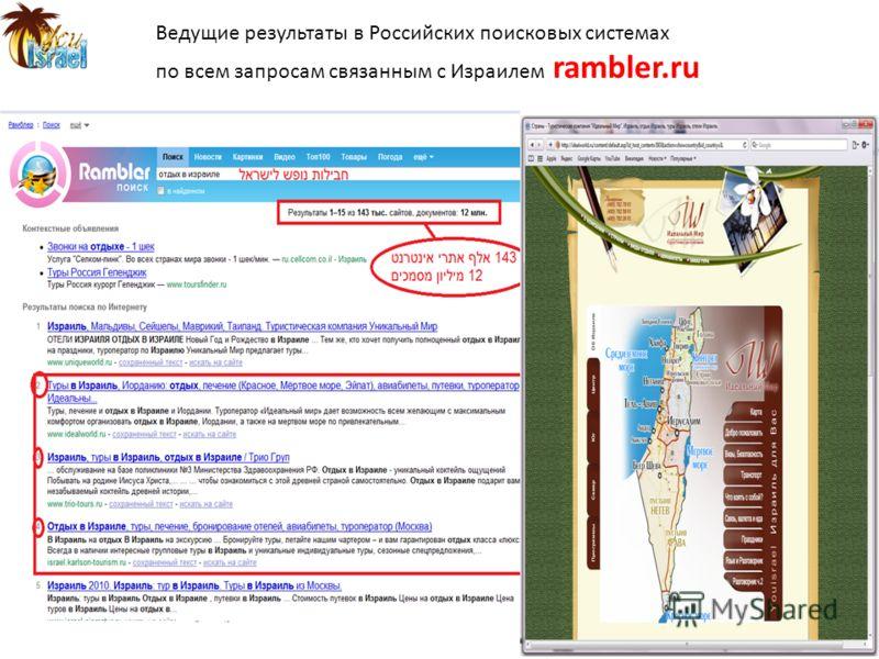Ведущие результаты в Российских поисковых системах по всем запросам связанным с Израилем rambler.ru