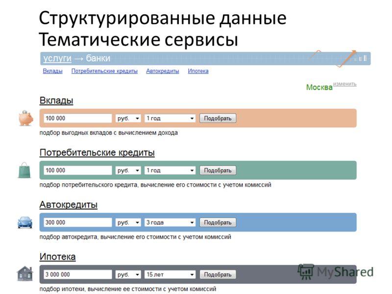 Структурированные данные Тематические сервисы