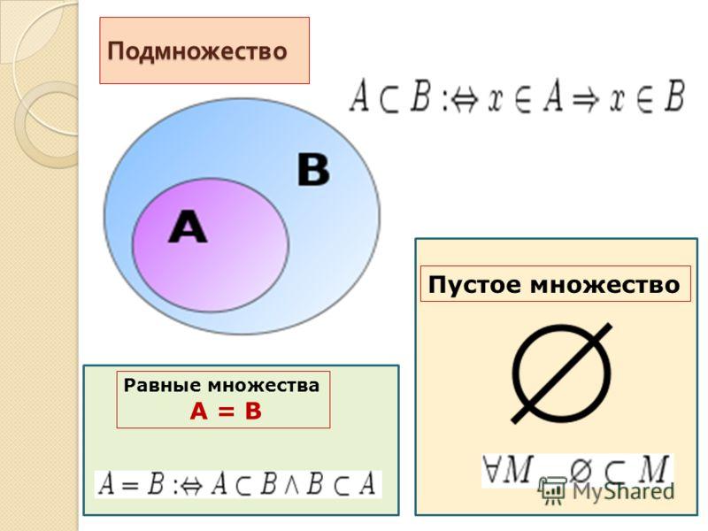 Подмножество Пустое множество Равные множества А = В