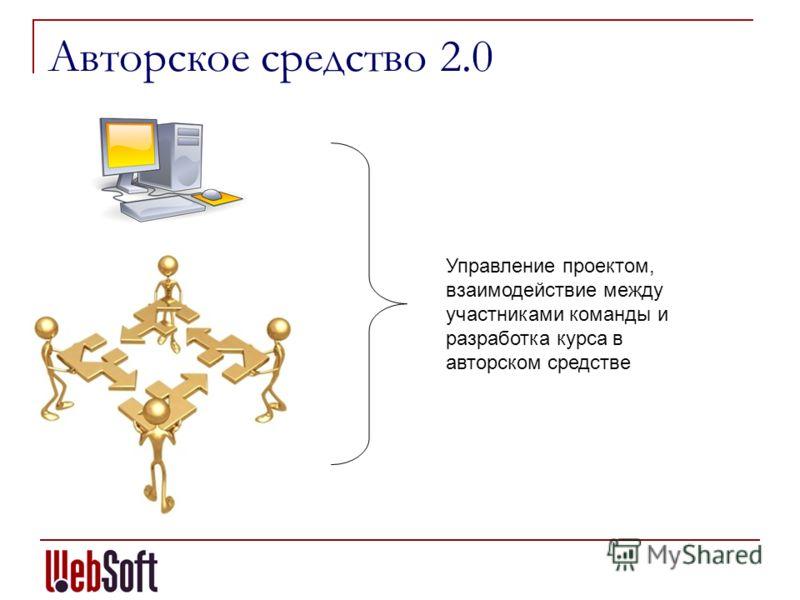 Авторское средство 2.0 Управление проектом, взаимодействие между участниками команды и разработка курса в авторском средстве