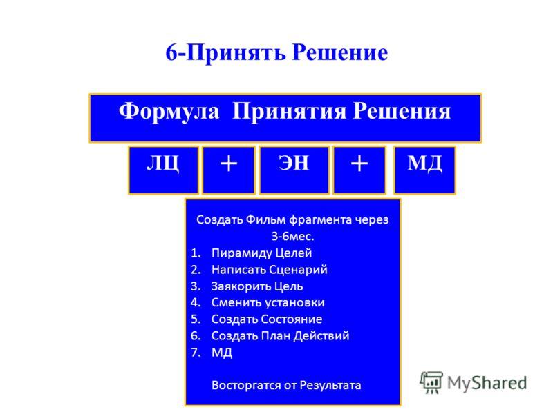 6-Принять Решение Формула Принятия Решения ЛЦ + ЭН + МД Создать Фильм фрагмента через 3-6мес. 1.Пирамиду Целей 2.Написать Сценарий 3.Заякорить Цель 4.Сменить установки 5.Создать Состояние 6.Создать План Действий 7.МД Восторгатся от Результата