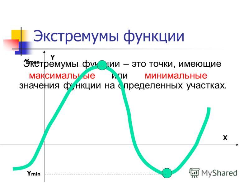 Экстремумы функции значения функции на определенных участках. Экстремумы функции – это точки, имеющие максимальные или минимальные X Y Y max Y min
