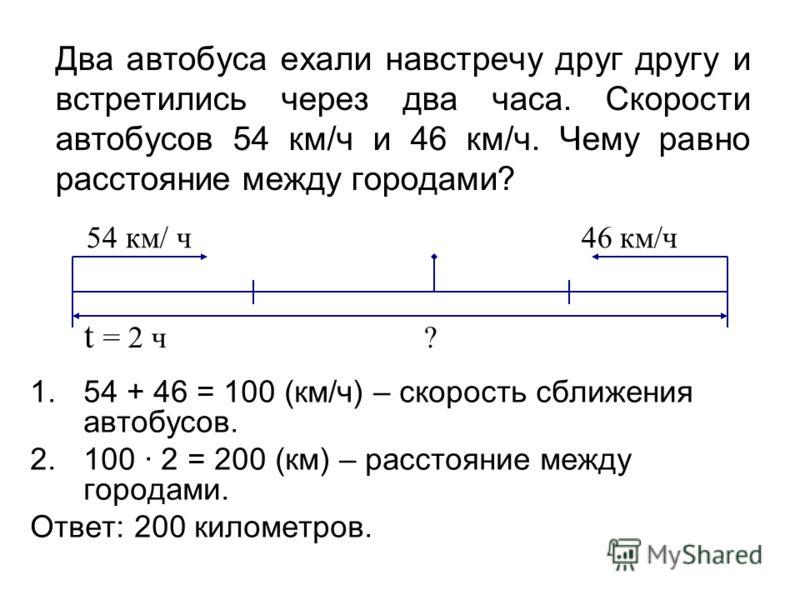 Два автобуса ехали навстречу друг другу и встретились через два часа. Скорости автобусов 54 км/ч и 46 км/ч. Чему равно расстояние между городами? 54 км/ ч 46 км/ч t = 2 ч ? 1.54 + 46 = 100 (км/ч) – скорость сближения автобусов. 2.100 · 2 = 200 (км) –