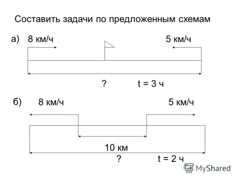 Составить задачи по предложенным схемам 8 км/ч 5 км/ч ? t = 3 ч 8 км/ч 5 км/ч 10 км ? t = 2 ч а) б)