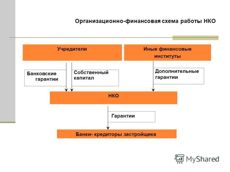 схема работы НКО