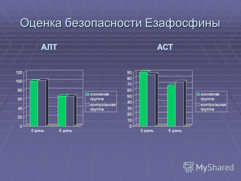 Оценка безопасности Езафосфины АЛТАСТ
