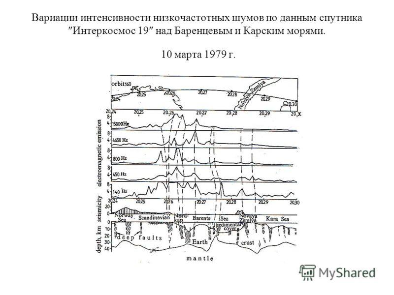 Вариации интенсивности низкочастотных шумов по данным спутника Интеркосмос 19 над Баренцевым и Карским морями. 10 марта 1979 г.