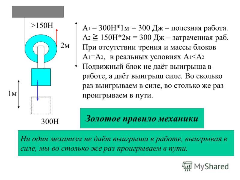 300Н >150Н 1м 2м A 1 = 300H*1м = 300 Дж – полезная работа. A 2 150H*2м = 300 Дж – затраченная раб. При отсутствии трения и массы блоков А 1 =А 2, в реальных условиях А 1