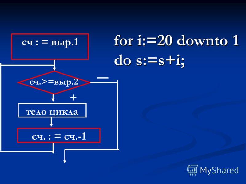 сч : = выр.1 сч.>=выр.2 тело цикла + сч. : = сч.-1 for i:=20 downto 1 do s:=s+i;