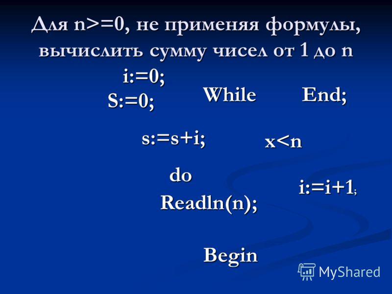 Для n>=0, не применяя формулы, вычислить сумму чисел от 1 до n i:=0; S:=0; Readln(n); While x