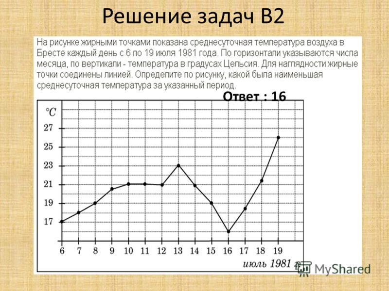 Решение задач B2 Ответ : 16