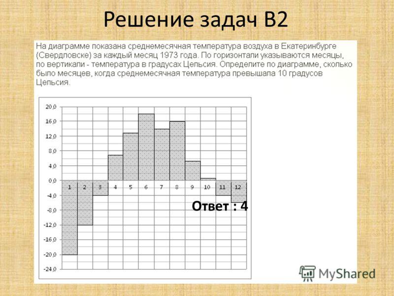 Ответ : 4