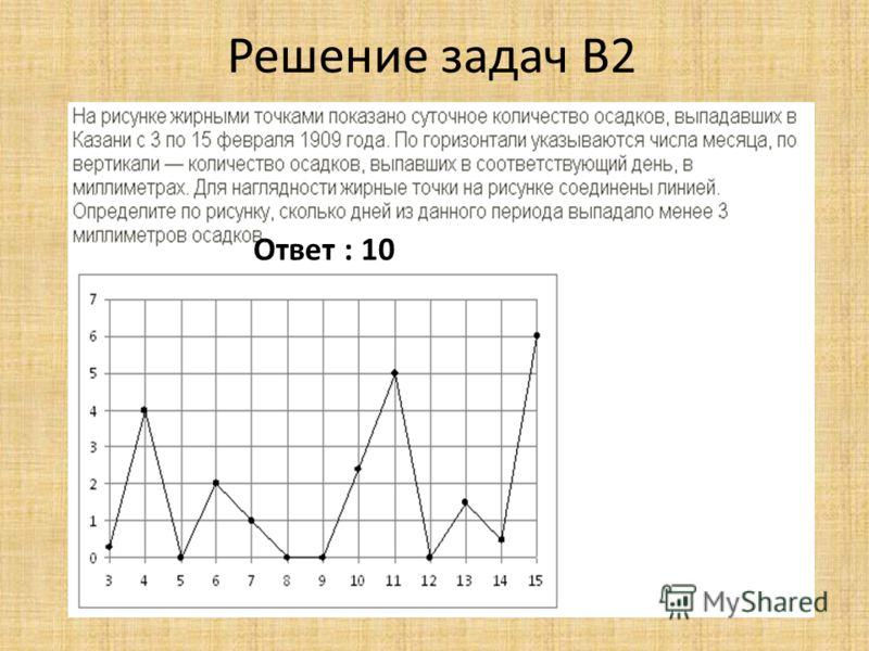Решение задач B2 Ответ : 10