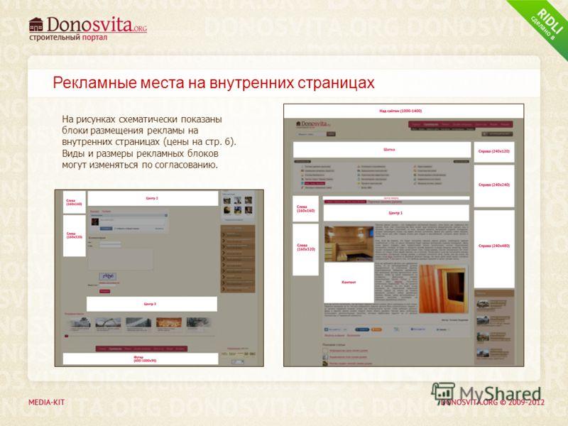 Рекламные места на внутренних страницах На рисунках схематически показаны блоки размещения рекламы на внутренних страницах (цены на стр. 6). Виды и размеры рекламных блоков могут изменяться по согласованию.