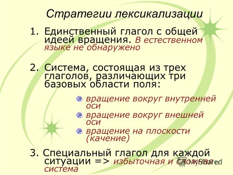 Стратегии лексикализации 1.Единственный глагол с общей идеей вращения. В естественном языке не обнаружено 2.Система, состоящая из трех глаголов, различающих три базовых области поля: вращение вокруг внутренней оси вращение вокруг внешней оси вращение