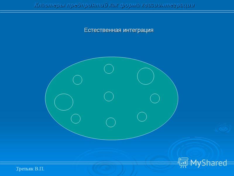 . Естественная интеграция Кластеры предприятий как форма квазиинтеграции Третьяк В.П.
