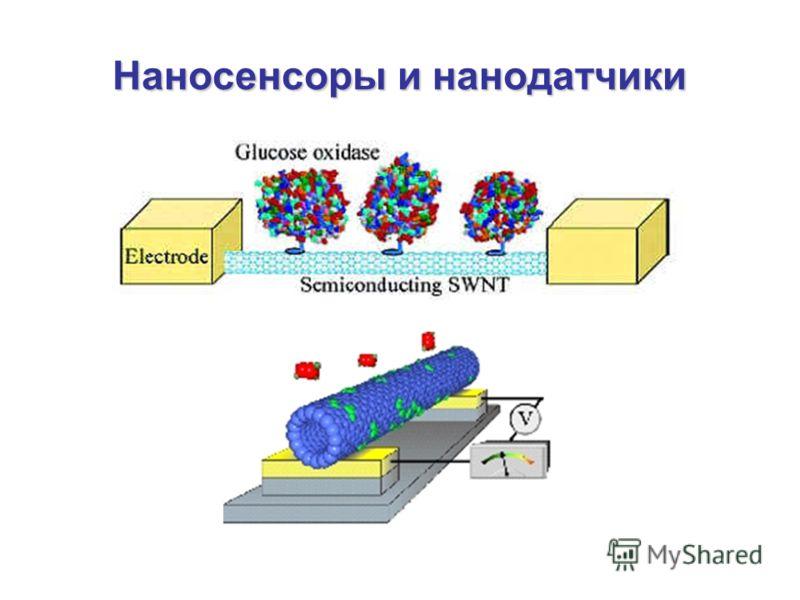 Наносенсоры и нанодатчики