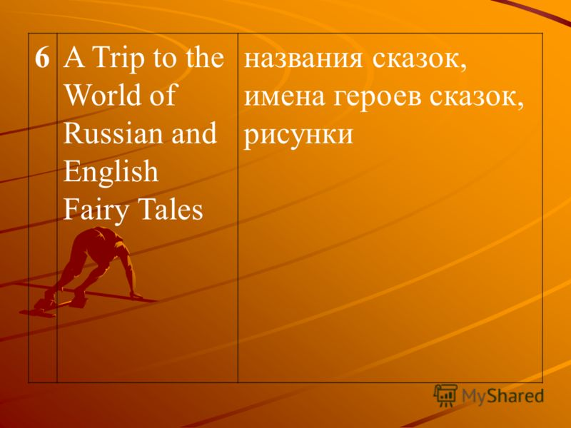 6A Trip to the World of Russian and English Fairy Tales названия сказок, имена героев сказок, рисунки