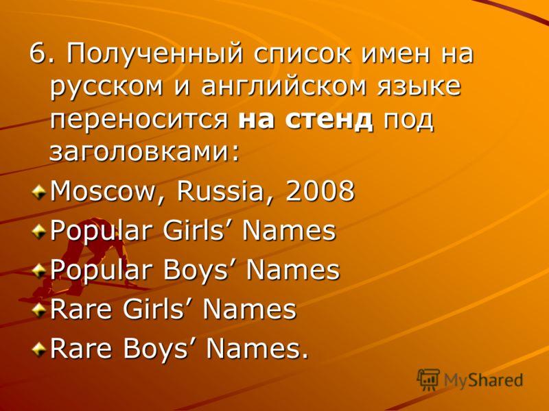 6. Полученный список имен на русском и английском языке переносится на стенд под заголовками: Moscow, Russia, 2008 Popular Girls Names Popular Boys Names Rare Girls Names Rare Boys Names.
