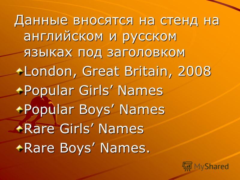 Данные вносятся на стенд на английском и русском языках под заголовком London, Great Britain, 2008 Popular Girls Names Popular Boys Names Rare Girls Names Rare Boys Names.