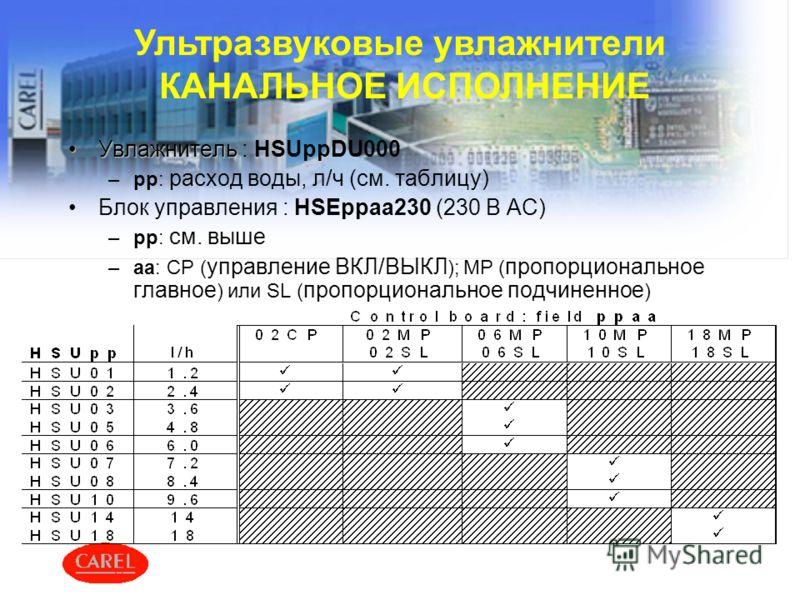 УвлажнительУвлажнитель : HSUppDU000 –pp: расход воды, л/ч (см. таблицу) Блок управления : HSEppaa230 (230 В AC) –pp: см. выше –aa: CP ( управление ВКЛ/ВЫКЛ ); MP ( пропорциональное главное ) или SL ( пропорциональное подчиненное )
