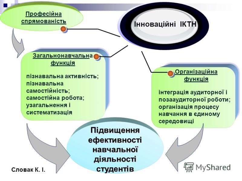 Інноваційні інформаційно-комунікаційні технології навчання - оригінальні технології (методи, засоби, способи) створення, передавання і збереження навчальних матеріалів, інших інформаційних ресурсів освітнього призначення, а також організації і супров