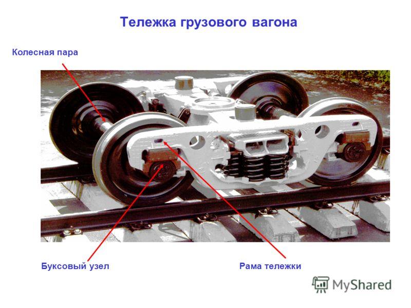 Тележка грузового вагона Буксовый узел Колесная пара Рама тележки