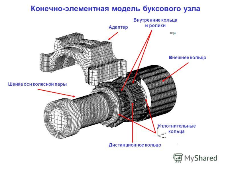 модель буксового узла