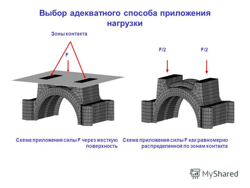 Выбор адекватного способа приложения нагрузки Схема приложения силы F как равномерно распределенной по зонам контакта Схема приложения силы F через жесткую поверхность F/2 F Зоны контакта