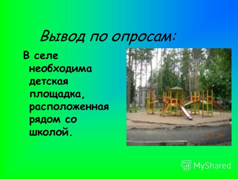 Вывод по опросам: В селе необходима детская площадка, расположенная рядом со школой.
