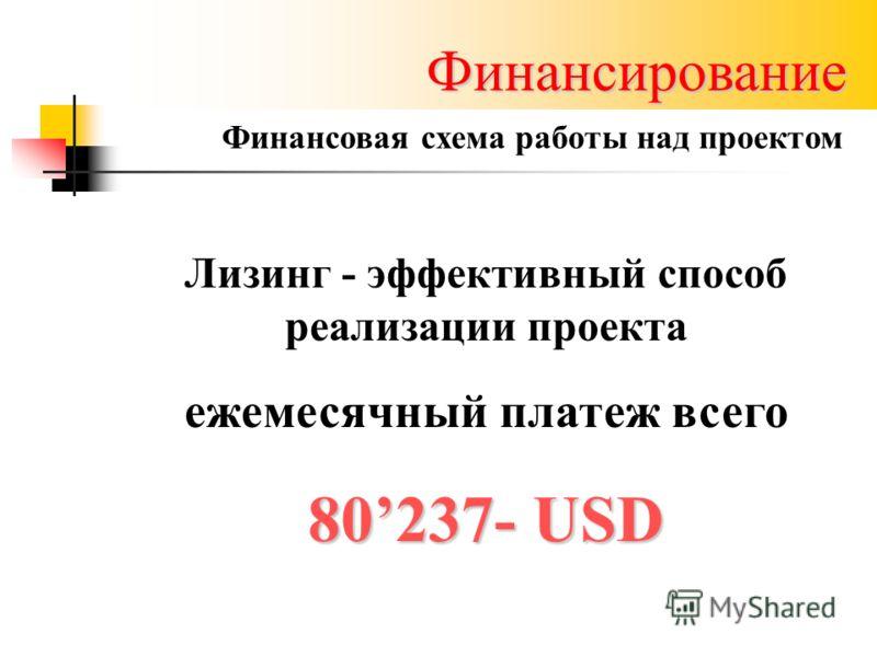 Финансирование Финансовая схема работы над проектом Срок лизинга: 60 месяцев Стоимость оборудования: 6 550 000 USD Авансовый платеж, 40% 2 620 000 USD Плата за пользование оборудованием: 4,5 % Ежемесячный платеж: 80 237 USD Лизинг - эффективный спосо