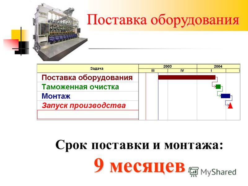 Поставка оборудования 9 месяцев Срок поставки и монтажа: 9 месяцев