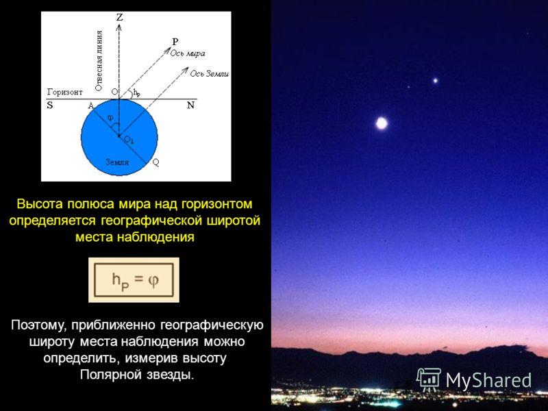Поэтому, приближенно географическую широту места наблюдения можно определить, измерив высоту Полярной звезды. Высота полюса мира над горизонтом определяется географической широтой места наблюдения
