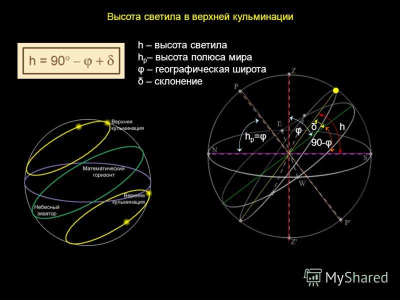 Высота светила в верхней кульминации hp=φhp=φ h φ 90-φ δ h – высота светила h p – высота полюса мира φ – географическая широта δ – склонение