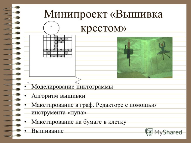 Минипроект «ГРИБ»
