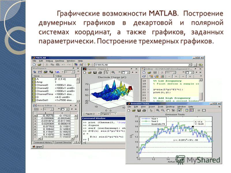 Графические возможности MATLAB. Построение двумерных графиков в декартовой и полярной системах координат, а также графиков, заданных параметрически. Построение трехмерных графиков.