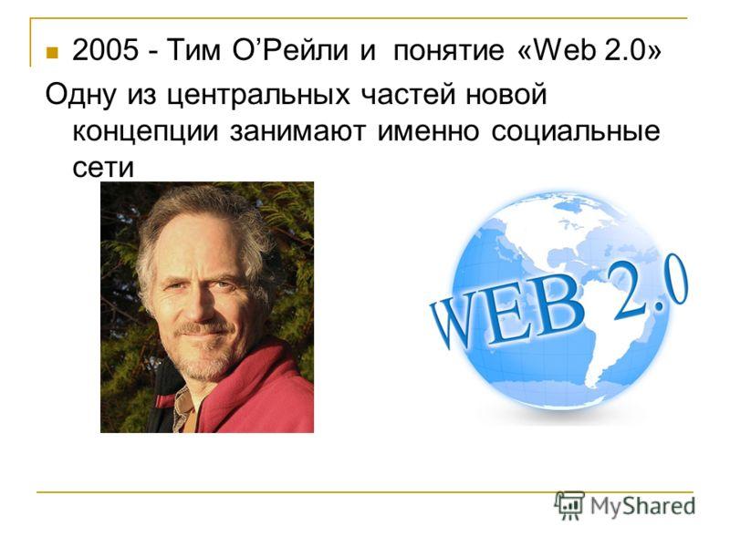 2005 - Тим ОРейли и понятие «Web 2.0» Одну из центральных частей новой концепции занимают именно социальные сети