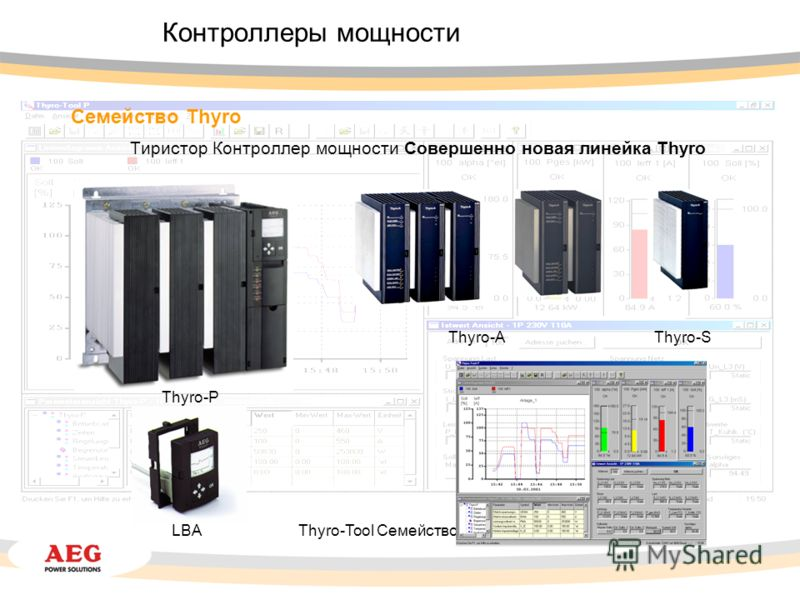Thyro-A Thyro-S LBA Thyro-Tool Семейство Thyro-P Семейство Thyro Тиристор Контроллер мощности Совершенно новая линейка Thyro Контроллеры мощности