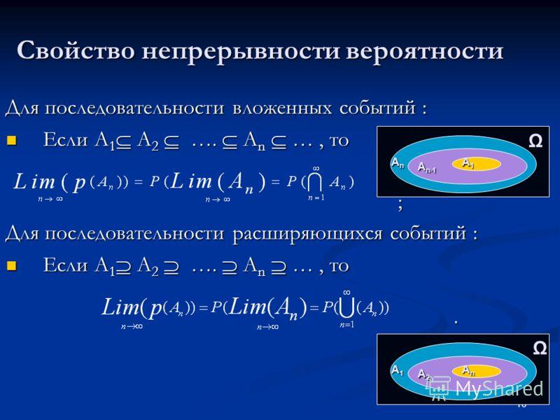 10 Свойство непрерывности вероятности Для последовательности вложенных событий : Если А 1 A 2 …. A n …, то Если А 1 A 2 …. A n …, то; Для последовательности расширяющихся событий : Если А 1 A 2 …. A n …, то. Если А 1 A 2 …. A n …, то. Ω AnAnAnAn A n-