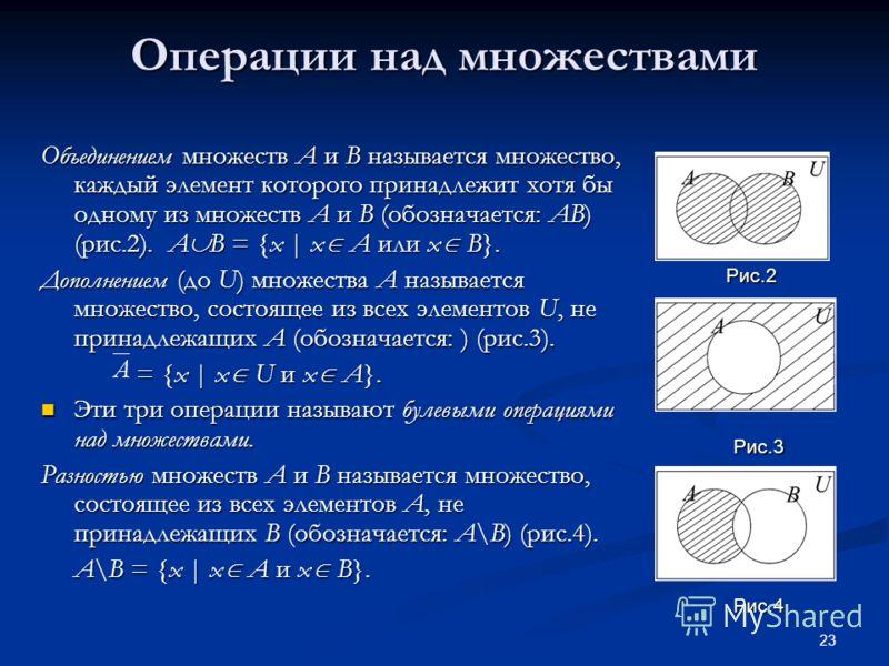 23 Операции над множествами Объединением множеств A и B называется множество, каждый элемент которого принадлежит хотя бы одному из множеств A и B (обозначается: AB) (рис.2). A B = {x | x A или x B}. Дополнением (до U) множества A называется множеств