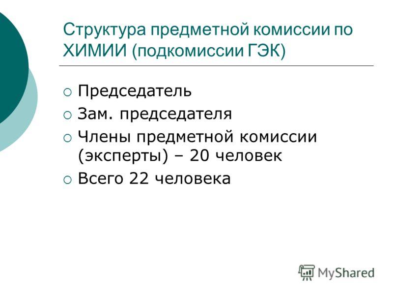Структура предметной комиссии по ХИМИИ (подкомиссии ГЭК) Председатель Зам. председателя Члены предметной комиссии (эксперты) – 20 человек Всего 22 человека