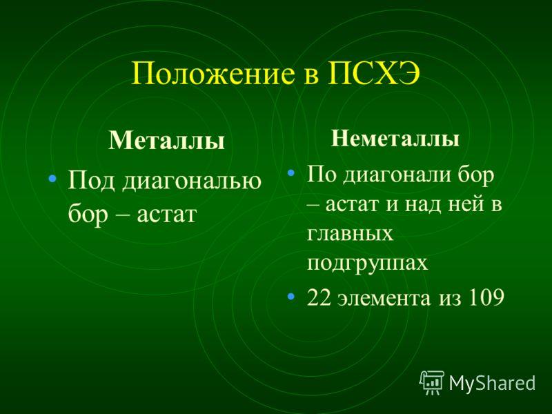 Положение в ПСХЭ Металлы Под диагональю бор – астат Неметаллы По диагонали бор – астат и над ней в главных подгруппах 22 элемента из 109