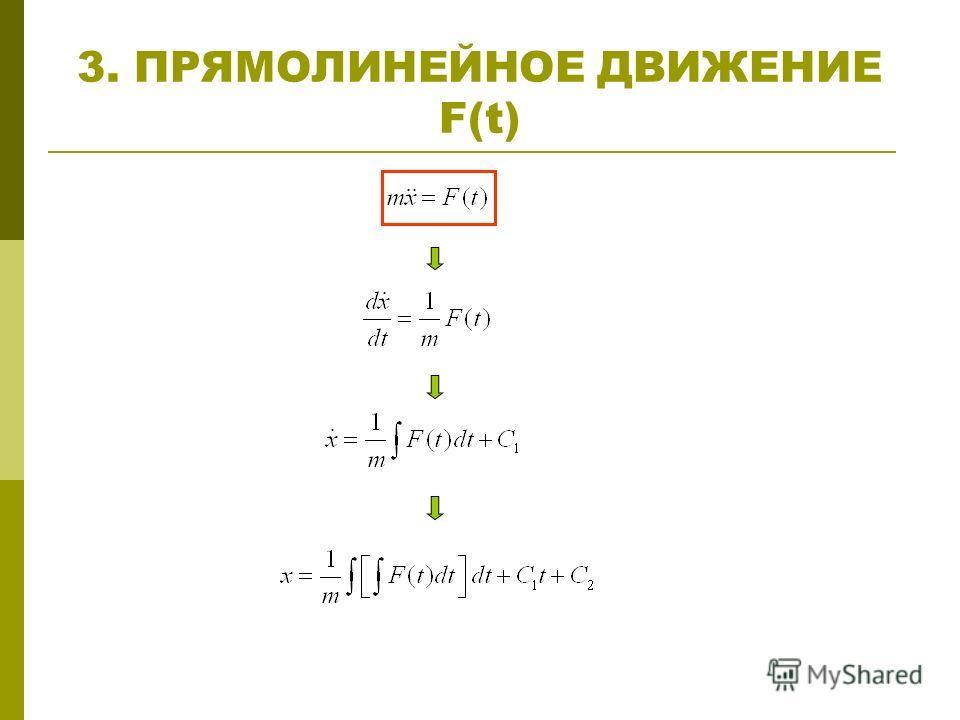 3. ПРЯМОЛИНЕЙНОЕ ДВИЖЕНИЕ F(t)