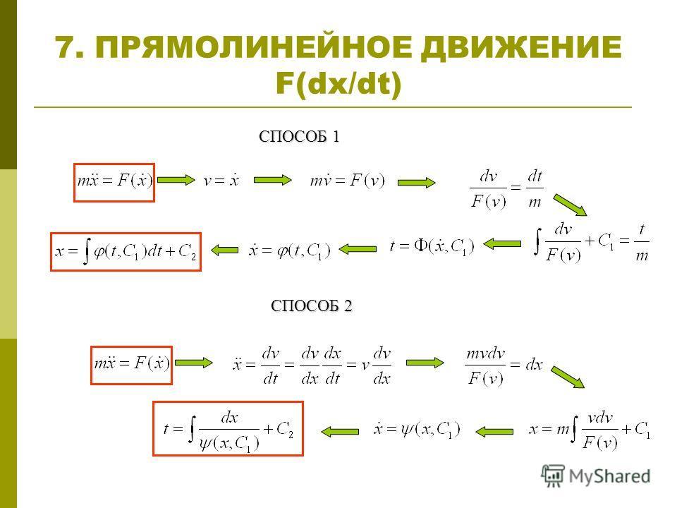 7. ПРЯМОЛИНЕЙНОЕ ДВИЖЕНИЕ F(dx/dt) СПОСОБ 1 СПОСОБ 2