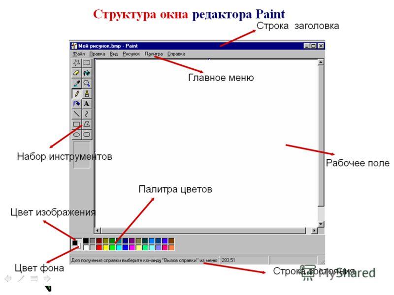 Запуск программы Пуск Программы Стандартные Paint