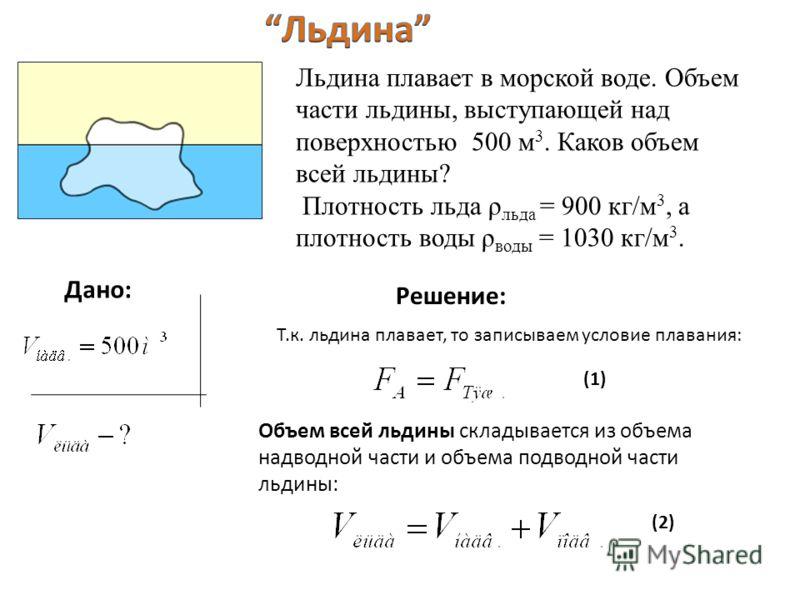 Льдина плавает в морской воде. Объем части льдины, выступающей над поверхностью 500 м 3. Каков объем всей льдины? Плотность льда ρ льда = 900 кг/м 3, а плотность воды ρ воды = 1030 кг/м 3. Дано: Решение: Т.к. льдина плавает, то записываем условие пла