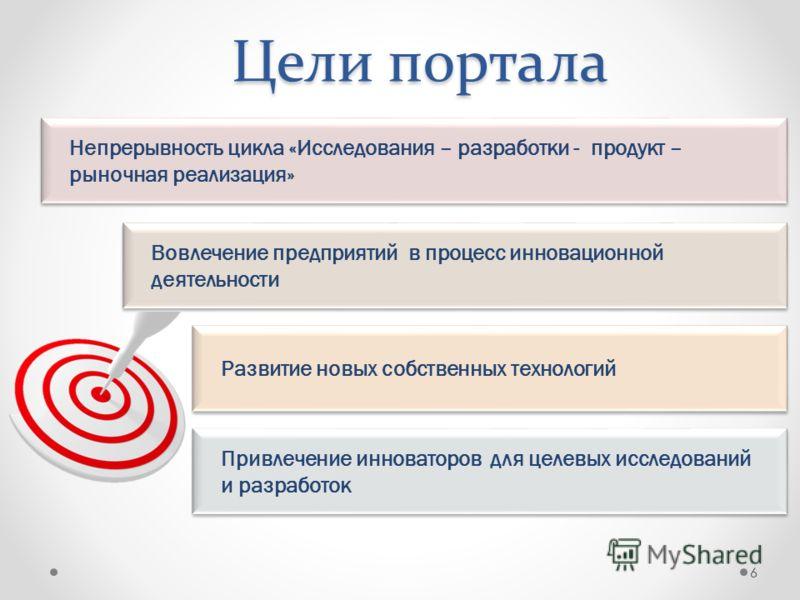 6 6 Цели портала Непрерывность цикла «Исследования – разработки - продукт – рыночная реализация» Привлечение инноваторов для целевых исследований и разработок Развитие новых собственных технологий Вовлечение предприятий в процесс инновационной деятел