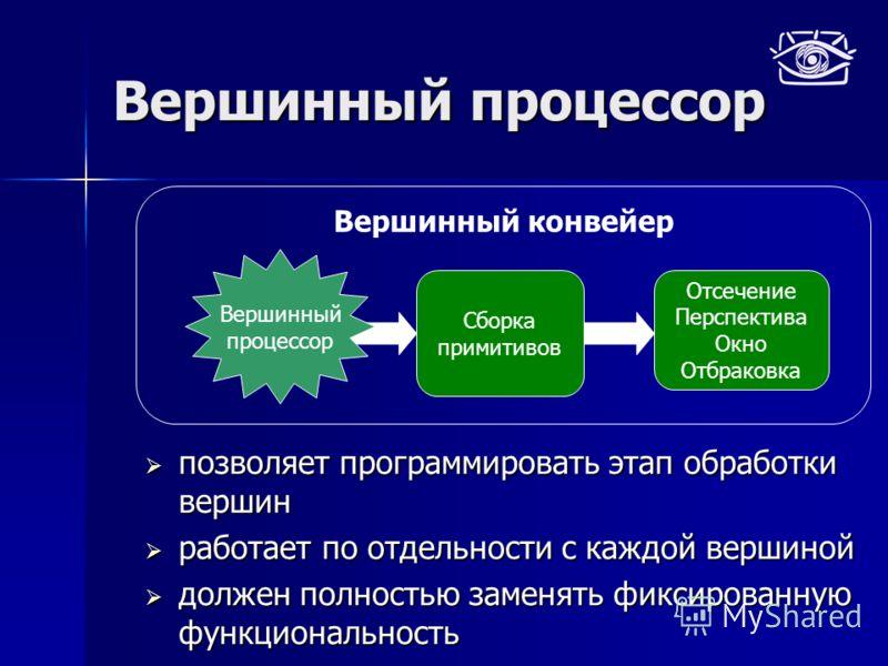 Вершинный процессор позволяет программировать этап обработки вершин позволяет программировать этап обработки вершин работает по отдельности с каждой вершиной работает по отдельности с каждой вершиной должен полностью заменять фиксированную функционал